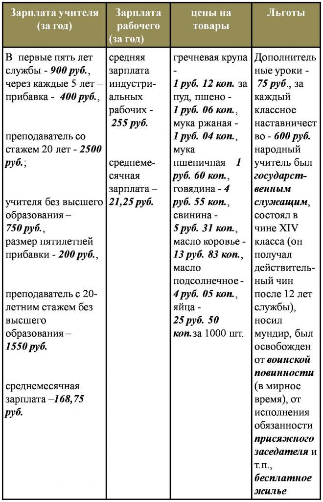 tabl3