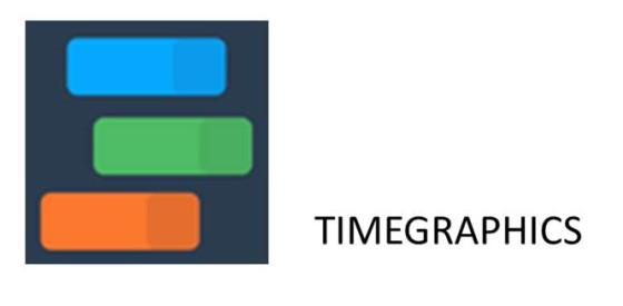timegraf