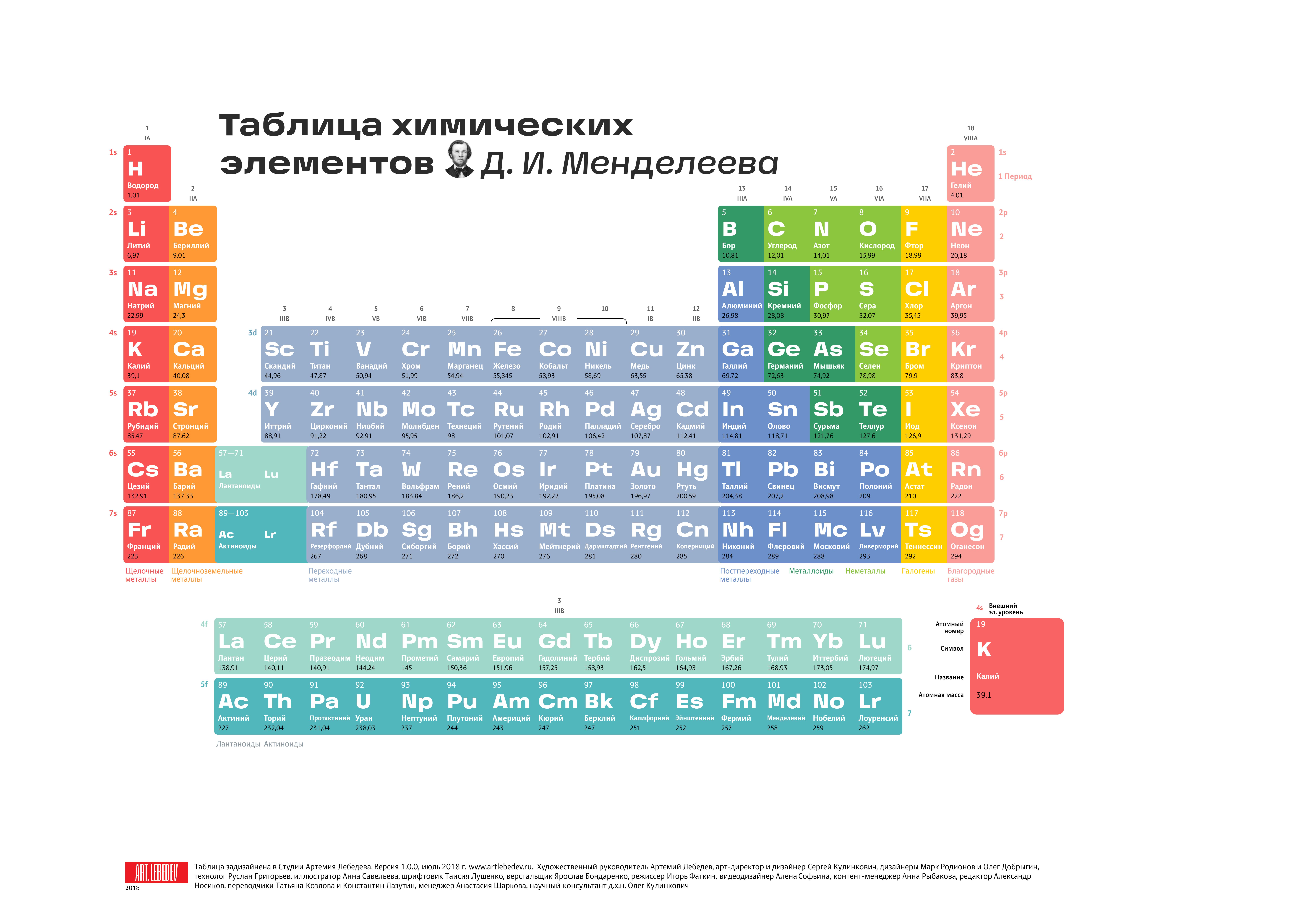 als_periodic_image_1537843193_YZzadX