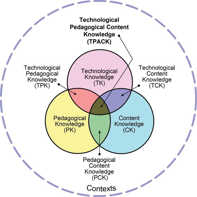 TPACK-new-768x768